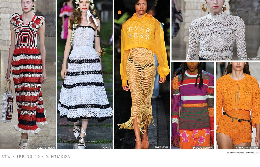 970b74ca8 Crochet, which started edging its way in a year ago, is in full expression  on New York runways this week. Crochet, pointelle and other openwork  stitcheries ...